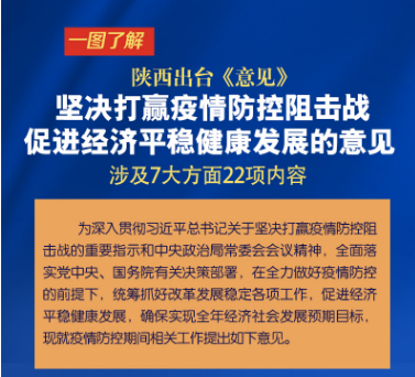 一图了解│陕西关于坚决打赢疫情防控阻击战促进经济平稳健康发展的意见