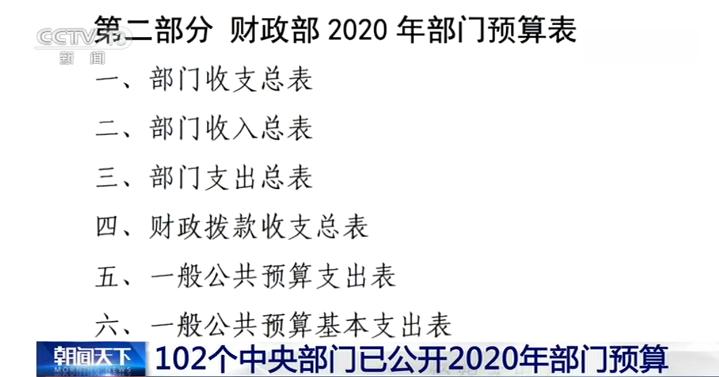 压减支出、加大公开力度…… 102个中央部门已公开2020年度部门预算