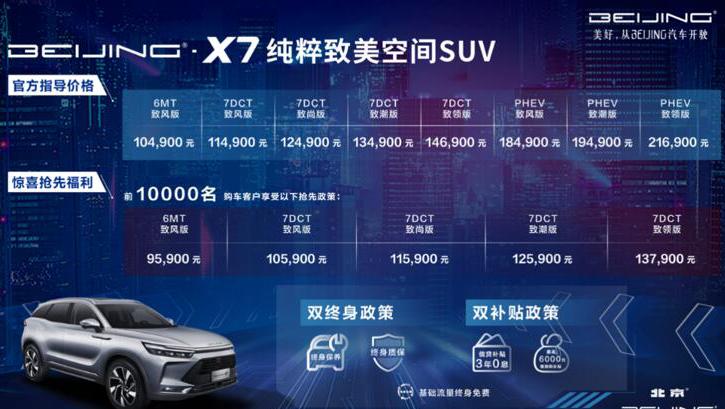 四大纯粹开启美好生活 BEIJING-X7正式上市 指导价10.49万元起