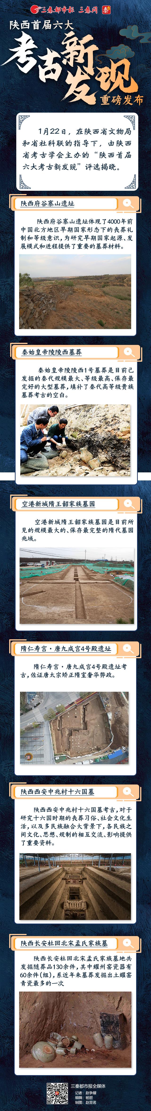 陕西首届六大考古新发现重磅发布
