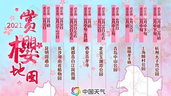 2021全国赏�樱地图出炉!你心心念念ㄨ的樱花已提前绽放!