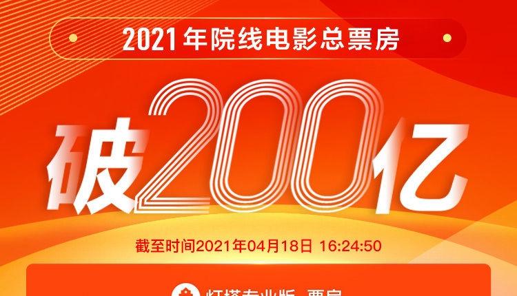 2021年中国电影票房突破200亿元,你贡献了多少?