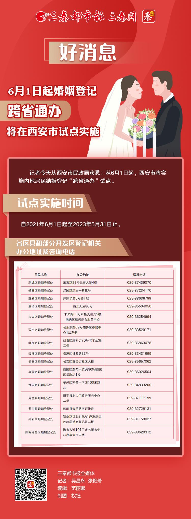 """好消息!6月1日起婚姻登记""""跨省通办""""将在西安市试点实施"""