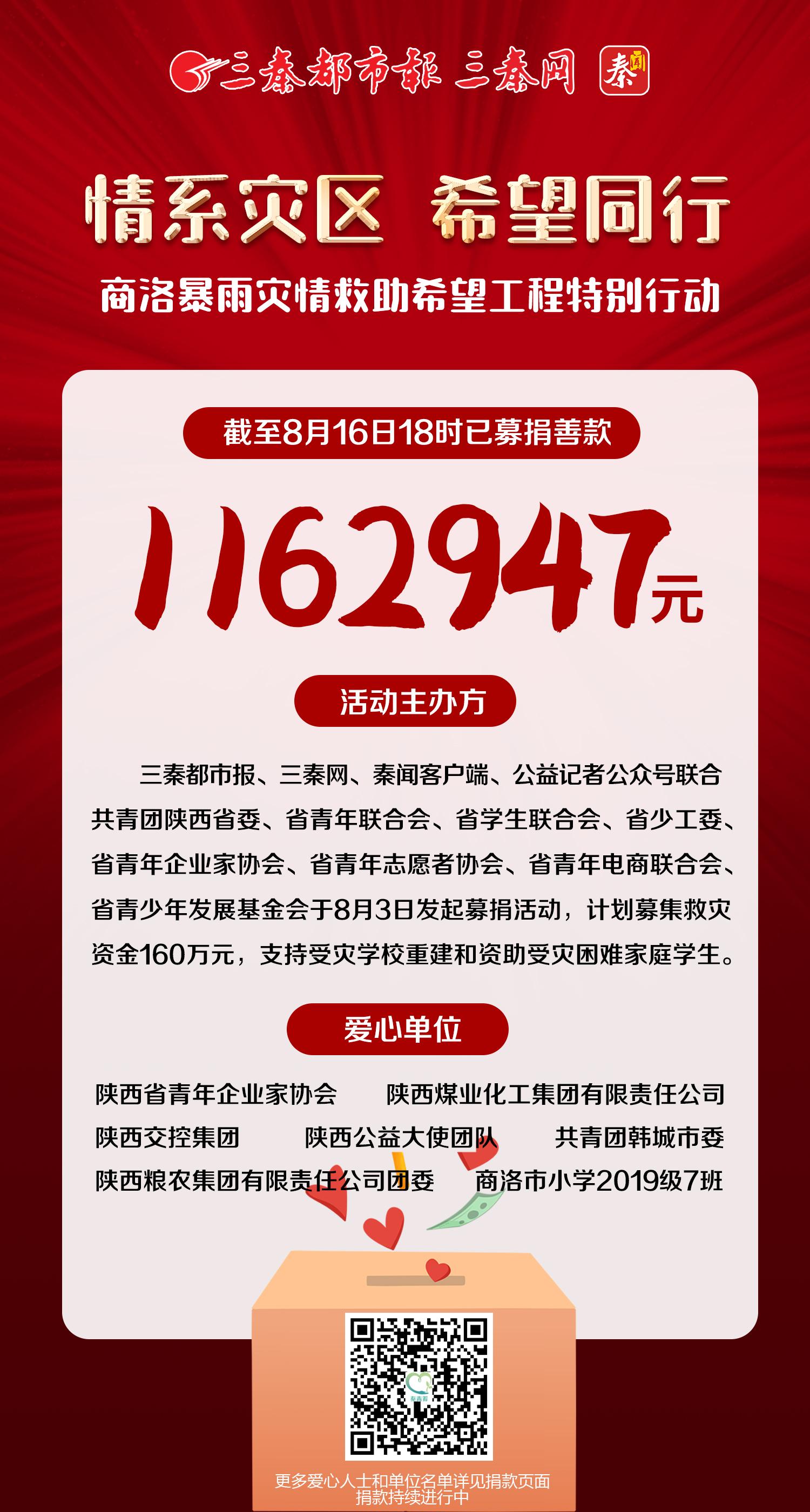 商洛暴雨灾情救助希望工程特别行动目前已募捐善款1162947元